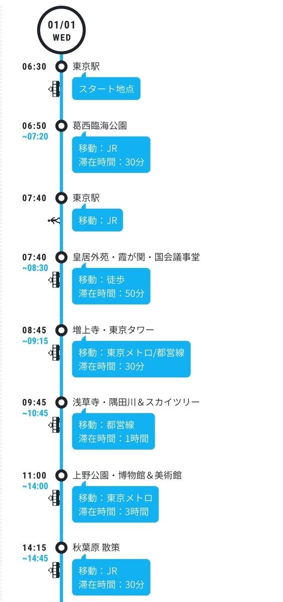 東京観光ルート
