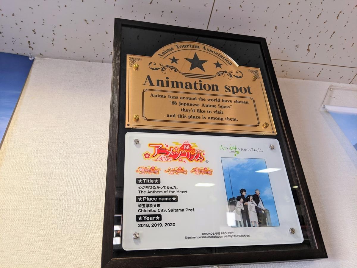 アニメツーリズム協会:聖地88