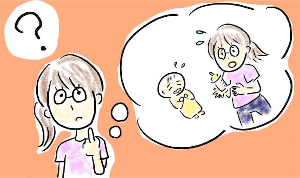 産後の家事いつから再開した?助かった ...