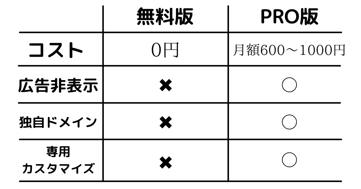 f:id:arafo-ohitorisama:20210710235423p:plain