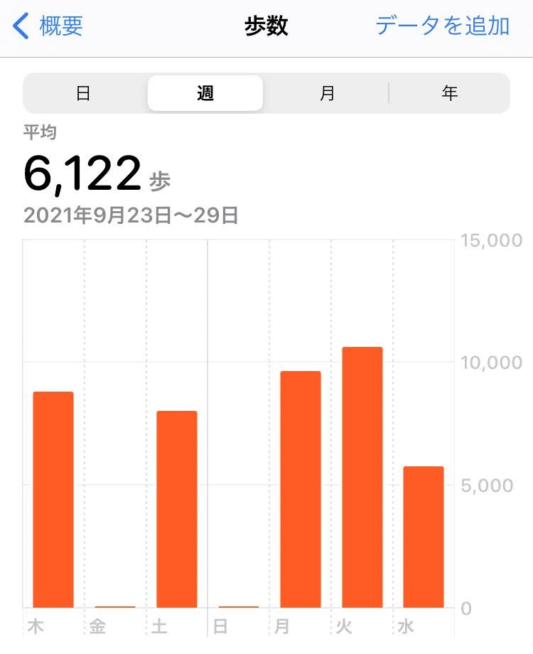 f:id:arai-gumako:20210930060008p:plain