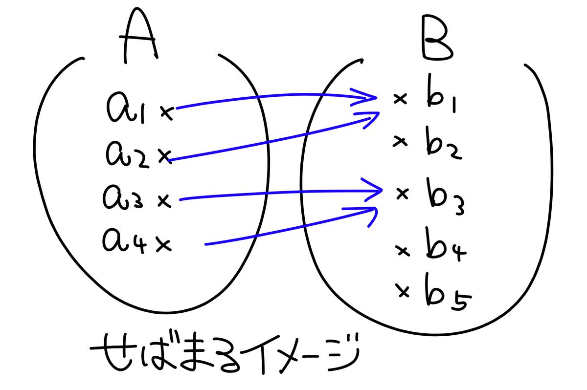 f:id:arai_no_math:20190925231950p:plain