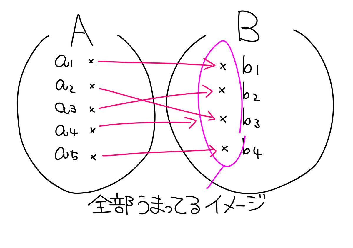 f:id:arai_no_math:20190926000652p:plain
