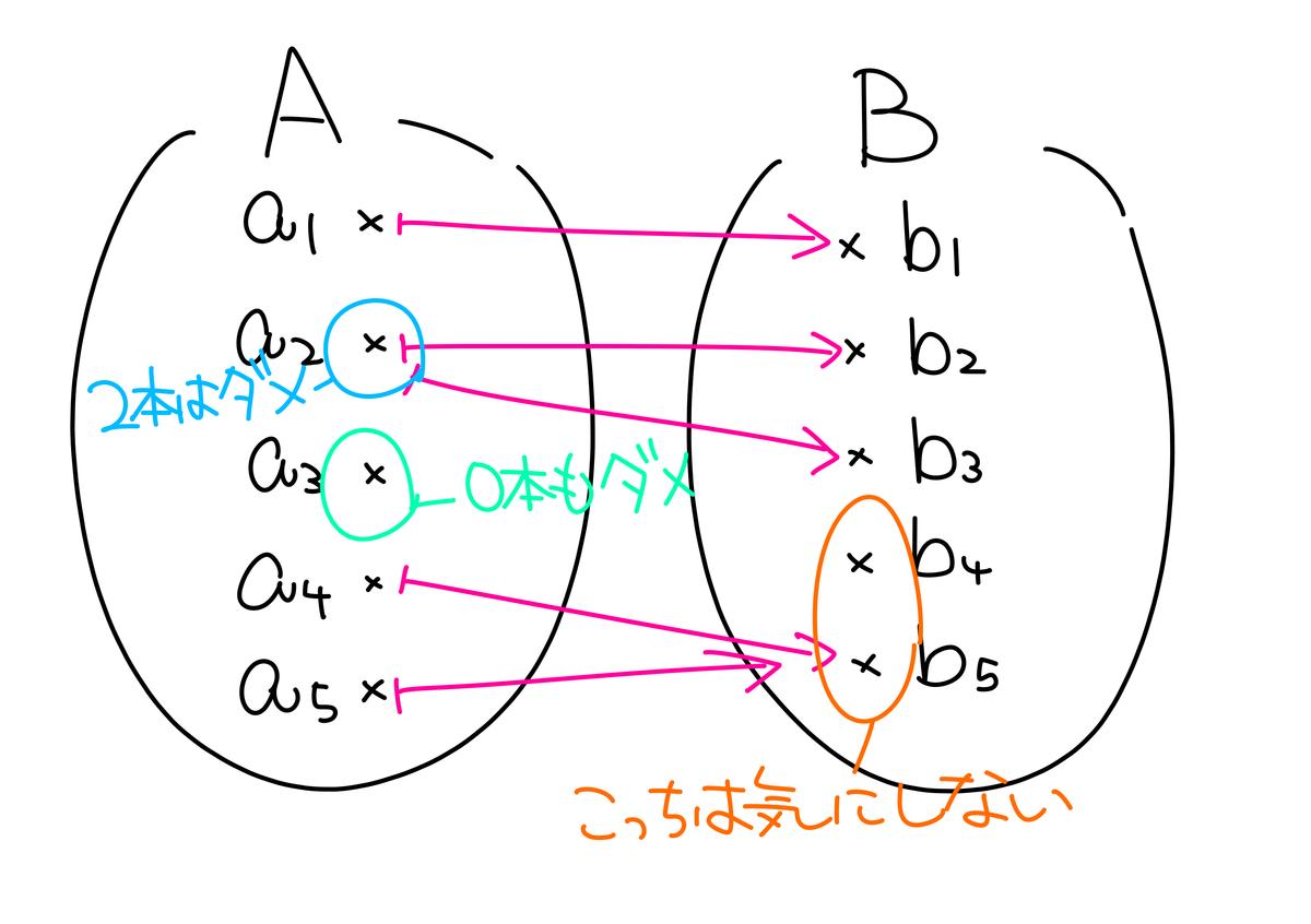 f:id:arai_no_math:20190926211319p:plain