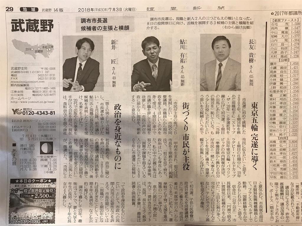 f:id:arai_takumi:20180704003942j:image