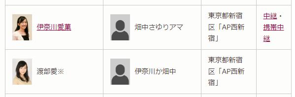 f:id:araicreate:20180510190958p:plain