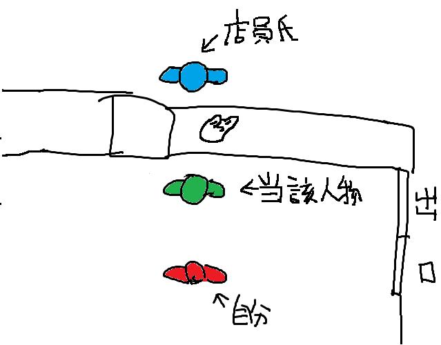 f:id:araihama:20170419032231p:plain