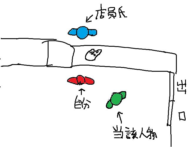 f:id:araihama:20170419041111p:plain