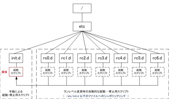 f:id:arakakikikaku427821:20200511000020p:plain