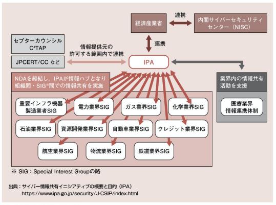 f:id:arakakikikaku427821:20200925170502p:plain