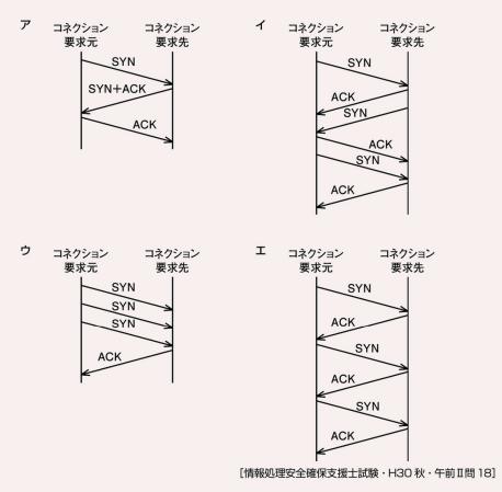 f:id:arakakikikaku427821:20200927003329p:plain