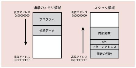 f:id:arakakikikaku427821:20200927174254p:plain