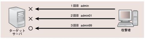 f:id:arakakikikaku427821:20201002183850p:plain