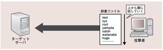 f:id:arakakikikaku427821:20201002183906p:plain