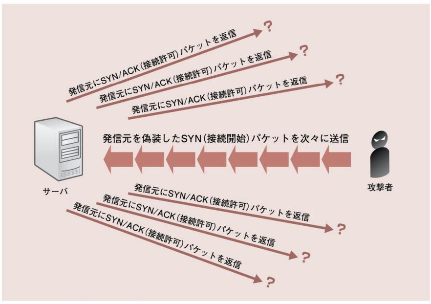 f:id:arakakikikaku427821:20201009214000p:plain
