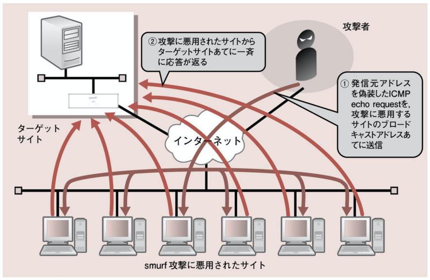 f:id:arakakikikaku427821:20201009214141p:plain