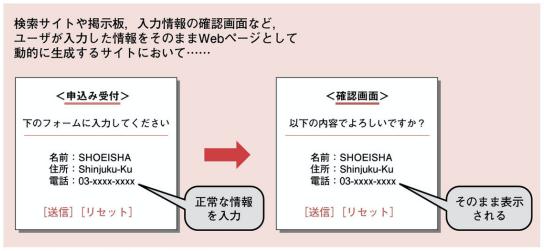 f:id:arakakikikaku427821:20201010224543p:plain