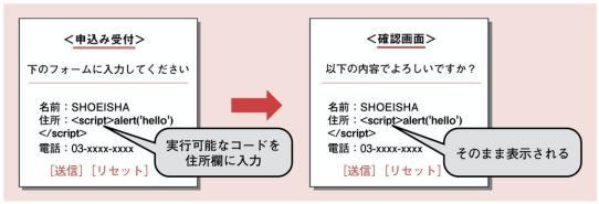 f:id:arakakikikaku427821:20201010224554p:plain