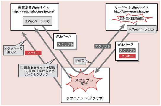 f:id:arakakikikaku427821:20201010224617p:plain
