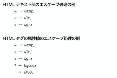 f:id:arakakikikaku427821:20201010224633p:plain