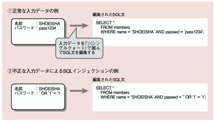 f:id:arakakikikaku427821:20201018123117p:plain