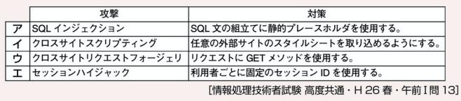 f:id:arakakikikaku427821:20201018123158p:plain