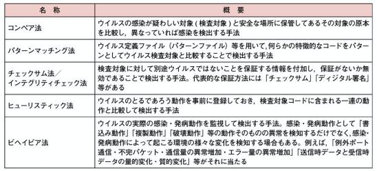 f:id:arakakikikaku427821:20201024231727p:plain