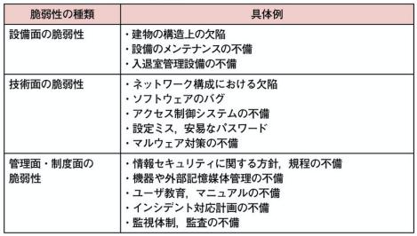 f:id:arakakikikaku427821:20201103151350p:plain