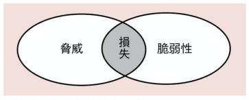 f:id:arakakikikaku427821:20201103151358p:plain