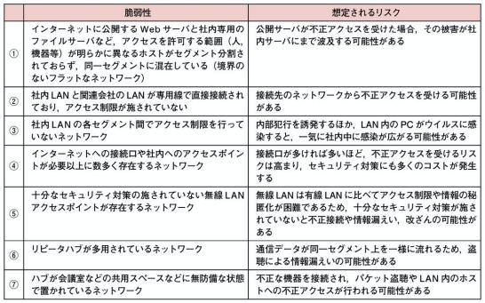 f:id:arakakikikaku427821:20201103213131p:plain