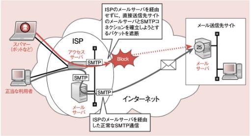 f:id:arakakikikaku427821:20210207234309p:plain