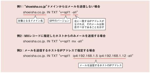 f:id:arakakikikaku427821:20210207234340p:plain