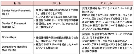 f:id:arakakikikaku427821:20210207234439p:plain