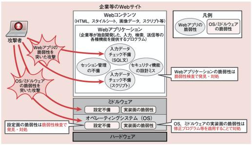 f:id:arakakikikaku427821:20210211182243p:plain