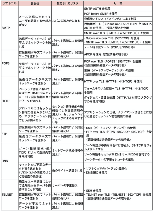 f:id:arakakikikaku427821:20210211201810p:plain