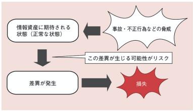 f:id:arakakikikaku427821:20210212235649p:plain