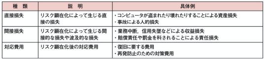 f:id:arakakikikaku427821:20210212235659p:plain