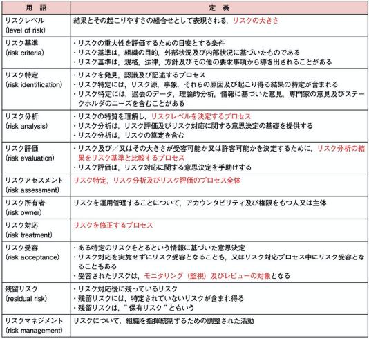 f:id:arakakikikaku427821:20210212235713p:plain