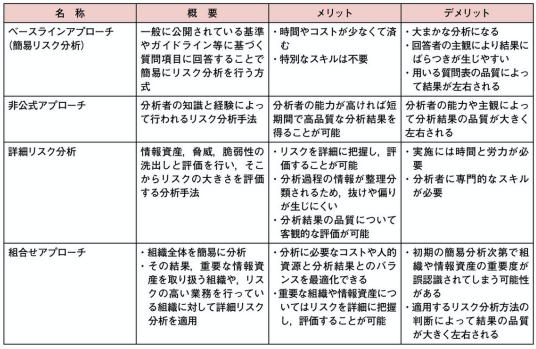 f:id:arakakikikaku427821:20210212235727p:plain