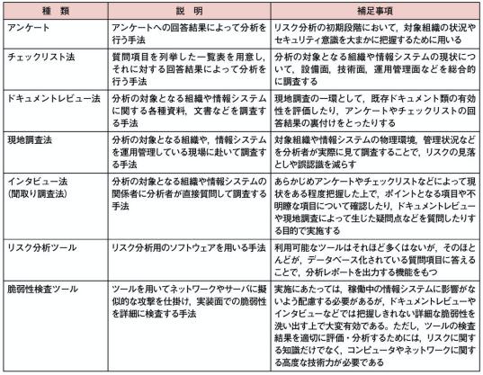 f:id:arakakikikaku427821:20210212235739p:plain