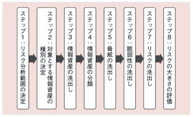 f:id:arakakikikaku427821:20210212235758p:plain