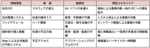 f:id:arakakikikaku427821:20210212235811p:plain