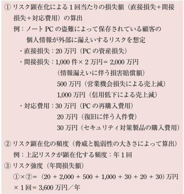 f:id:arakakikikaku427821:20210212235846p:plain