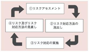 f:id:arakakikikaku427821:20210220173033p:plain