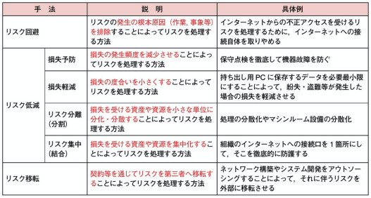 f:id:arakakikikaku427821:20210220173048p:plain