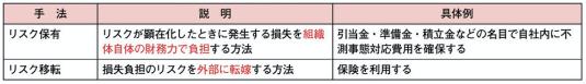 f:id:arakakikikaku427821:20210220173110p:plain
