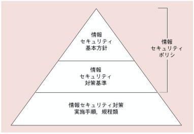 f:id:arakakikikaku427821:20210220181604p:plain