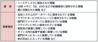 f:id:arakakikikaku427821:20210220232146p:plain