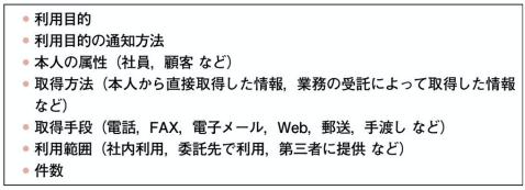 f:id:arakakikikaku427821:20210220232215p:plain