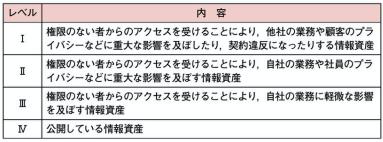f:id:arakakikikaku427821:20210220232228p:plain